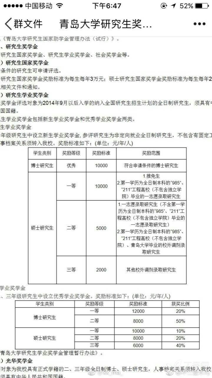 青岛大学变相克扣研究生新生入学奖学金