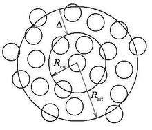 分子动力学模拟服务