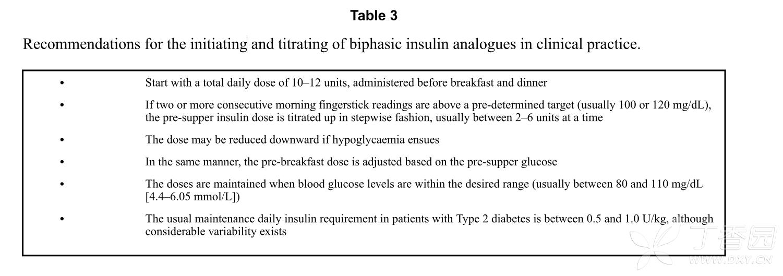 1、在早餐前、晚餐前使用,开始剂量为10-12单位/天。   小计量起始。 2、两次或者更多连续监测早餐前的末梢血糖,大于预先设定的目标值(5.6-6.7mmol/l),逐步上调晚餐前的胰岛素计量,一般每次是2-6单位。   不是一次不达标就调整,一般临床是3次平均值不达标,一般就需要考虑加量。 3、如果出现低血糖,计量可能需要减少。   2次或者以上高于目标值,需要加量。   2次或者以上的血糖,中间出现低血糖,怎么办?需要积极寻找原因。  比如进食量减少,运动增加,胰岛素注射方
