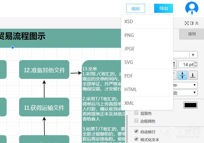 操作到这一步精美的流程图也算是绘制完成了,选择需要的格式导出流程