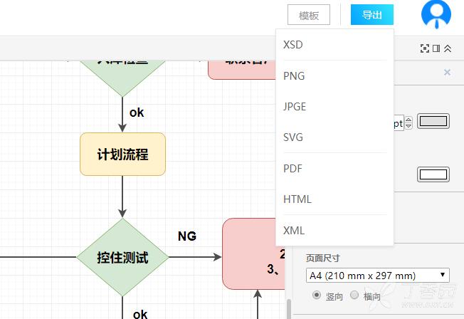 随着科技的快速发展,现在很多操作都慢慢从手工转移到了电脑中进行操作使用,这样不仅可以快速的实现功能并且可以领略到不一样的绘制方法,对工作带来的帮助也很大,下面是分享的利用在线工具绘制流程图的操作方法介绍。   迅捷画图是一款在线绘制流程图的网站,下面的操作将会在该网站中进行绘制使用,希望上面的操作方法可以给大家带来帮助。   方法一:利用模板绘制流程图   1.