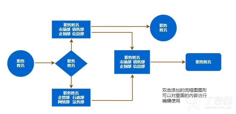 组织结构流程图模板分享以及绘制该流程图方法介绍