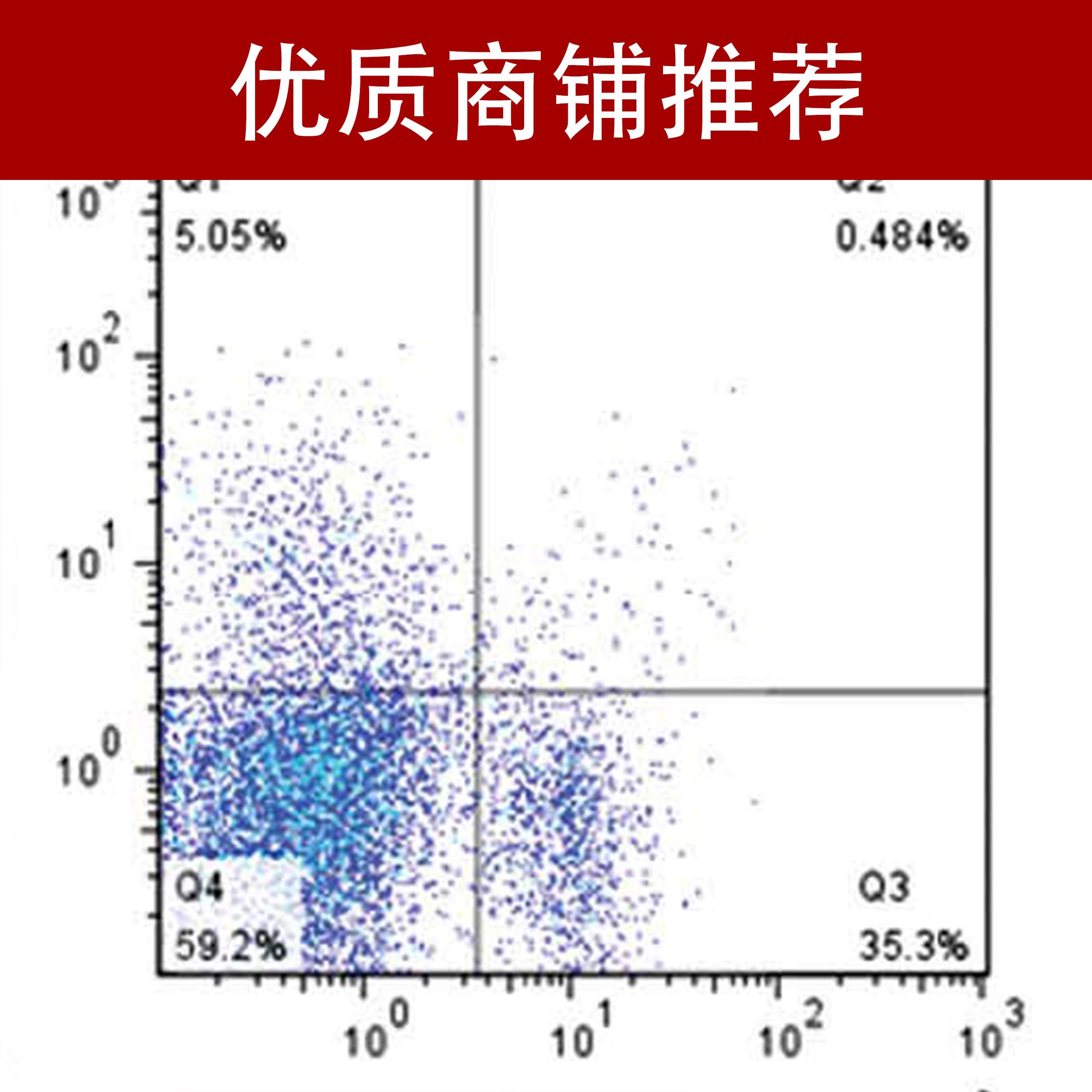 流式细胞术凋亡检测(全国十佳技术服务企业)