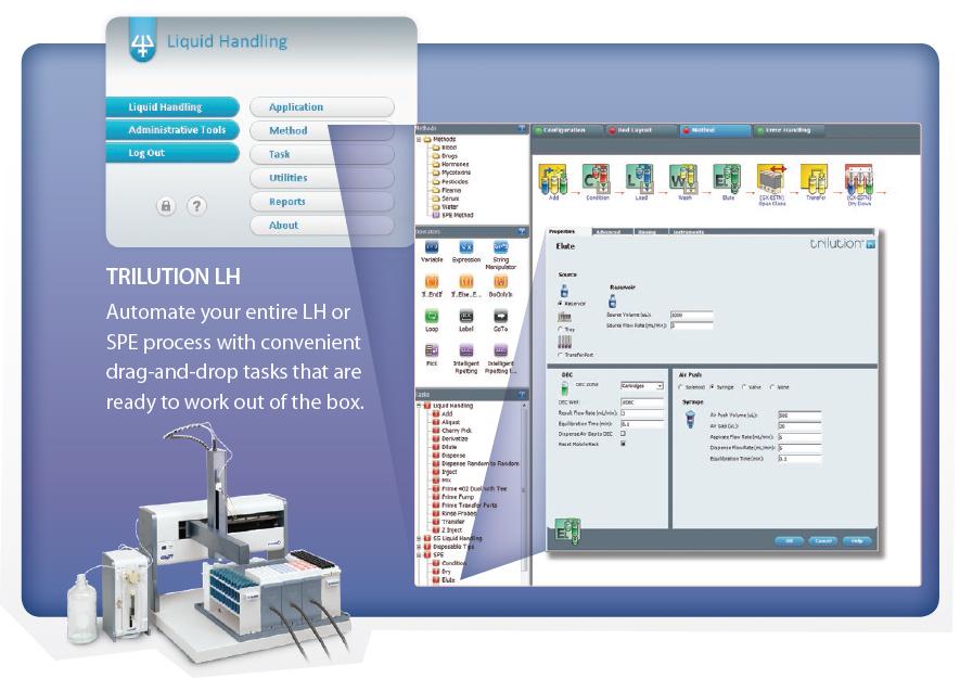 TRILUTION® LH软件