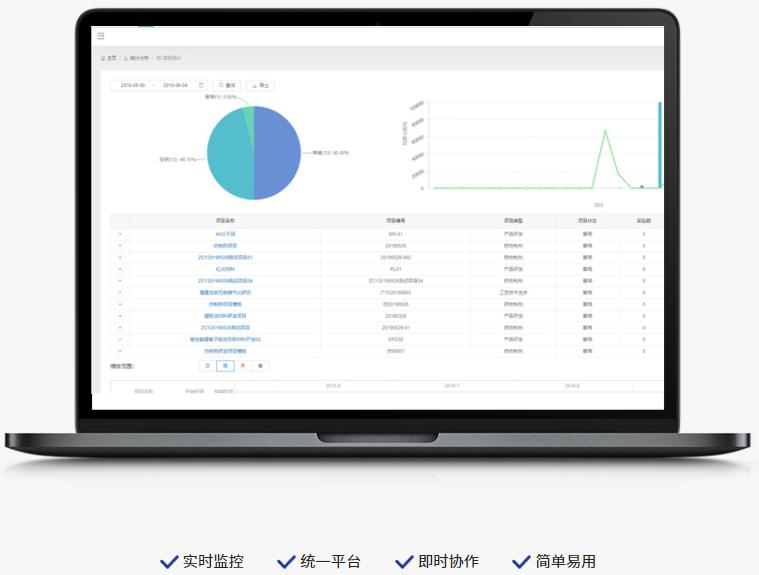 iLabPower PM 项目管理系统