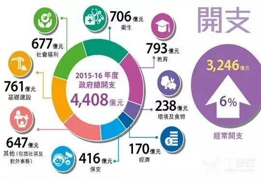 香港人的寿命为什么那么长?