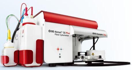 BD Accuri® C6 Plus个人型流式细胞仪