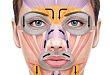 注射基本功:肉毒素治疗面部皱纹