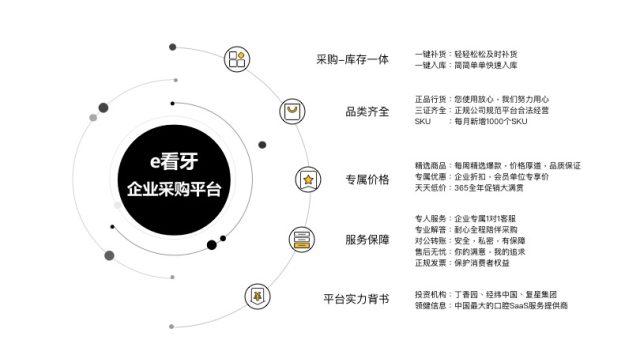 企业采购平台.png