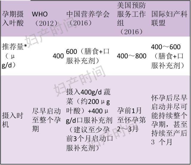 孕期营养素 工作表2-1.jpg