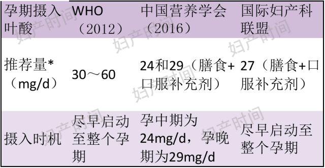 孕期营养素 工作表3.jpg