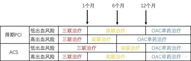 1-6-12方案.png