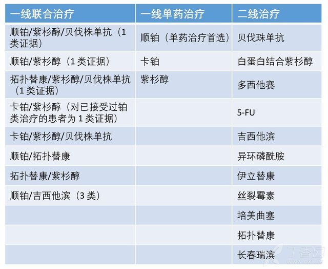 NCCN宫颈癌2017V1-22.jpg