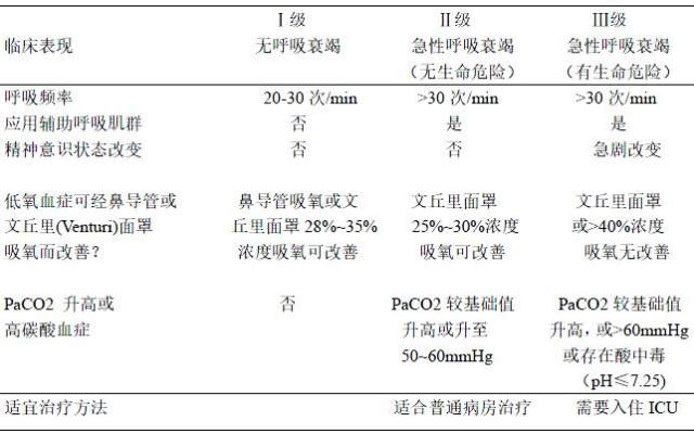 慢阻肺1图 20170829181413.jpg