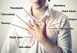 这张「急诊胸痛」诊断流程图,看过的人都收藏了
