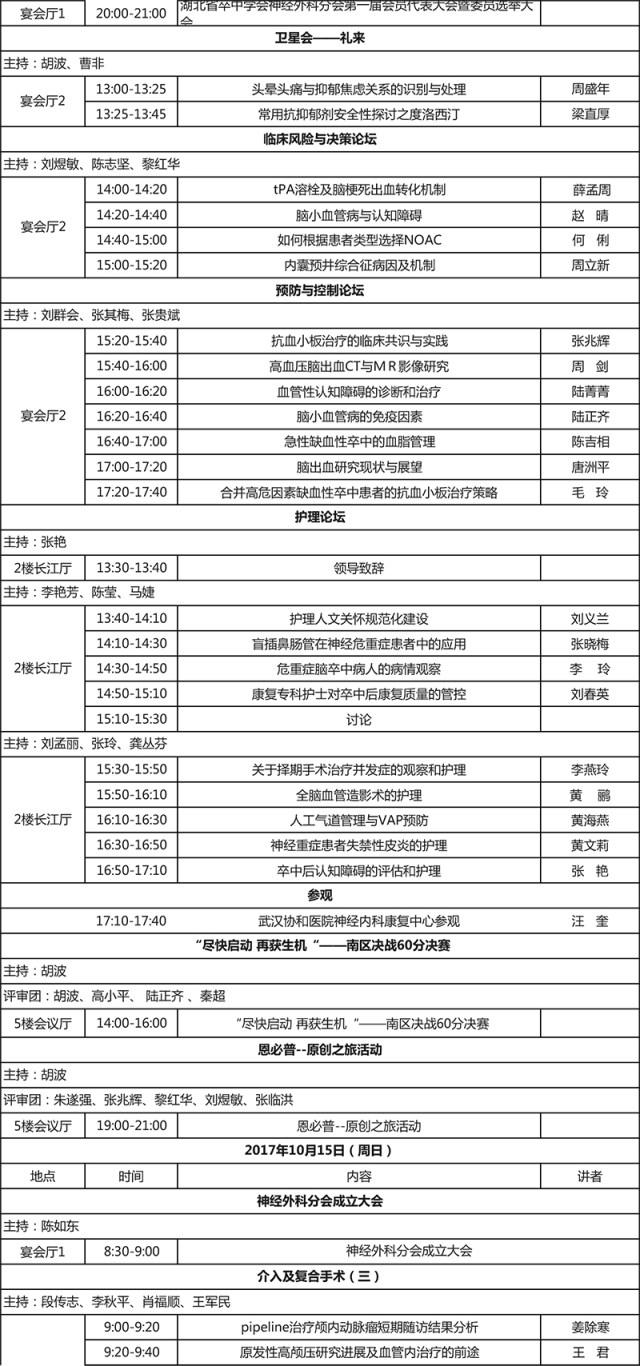 2-湖北省卒中学会成立大会暨第四届长江卒中高峰论坛日程-10.jpg