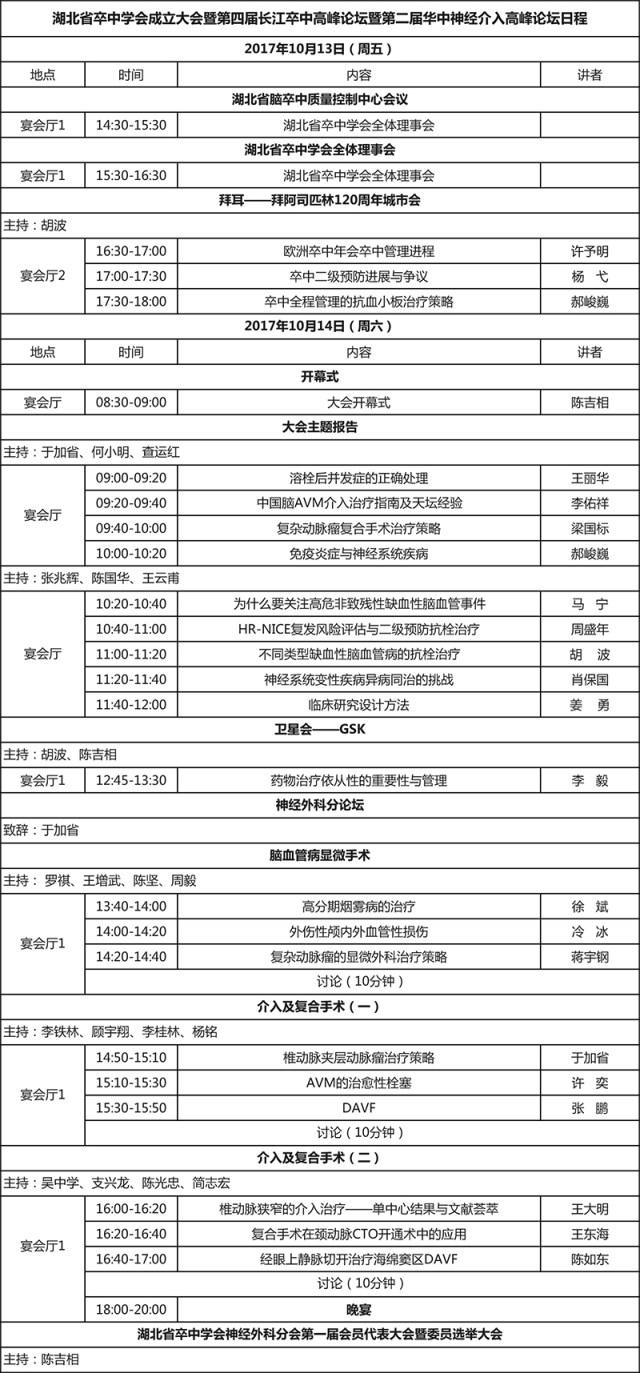 1-湖北省卒中学会成立大会暨第四届长江卒中高峰论坛日程-10.jpg