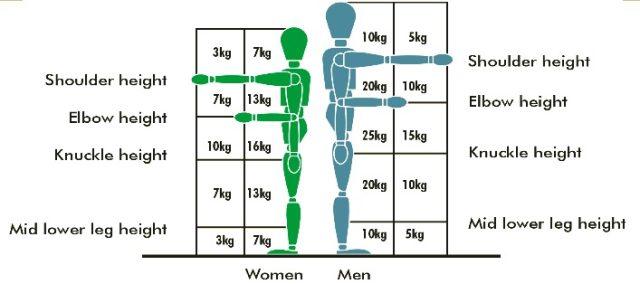 护理在皮肤科还好欠好 护理,你的腰背部还好吗?