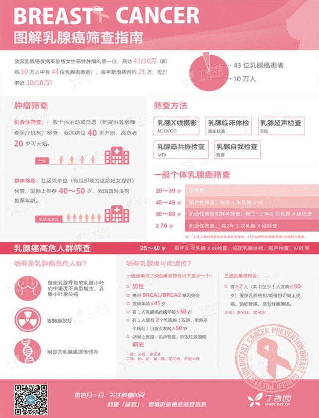 海报:乳腺癌_meitu_1.jpg