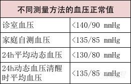 高血压1.jpg