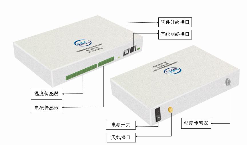 实验室设备环境温湿度气体浓度电压电流监测系统温湿度记录仪,准确快速分析故障上门维修