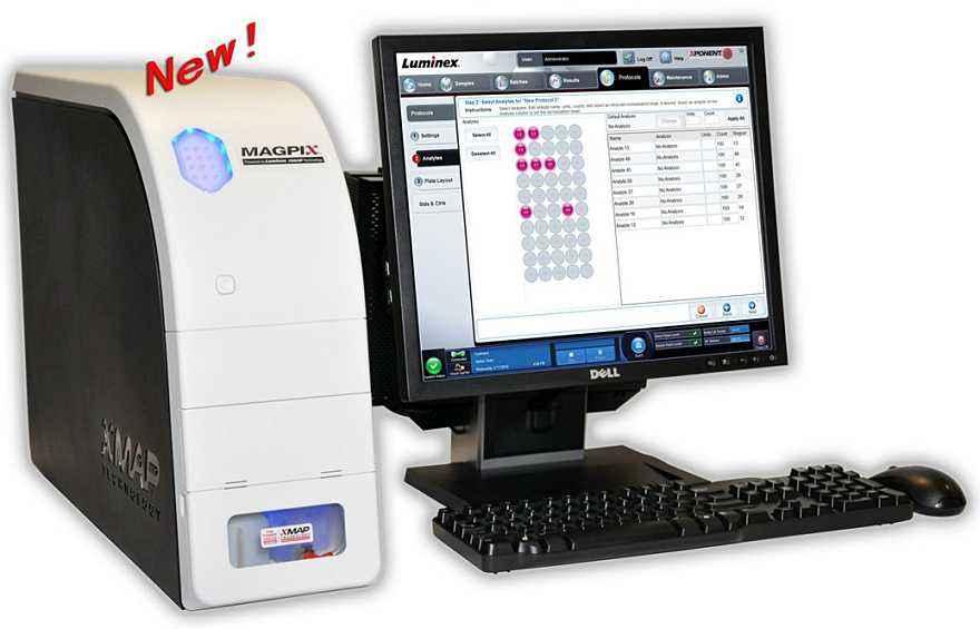 Millipore 密理博 Luminex 多重ELISA 液相芯片检测系统