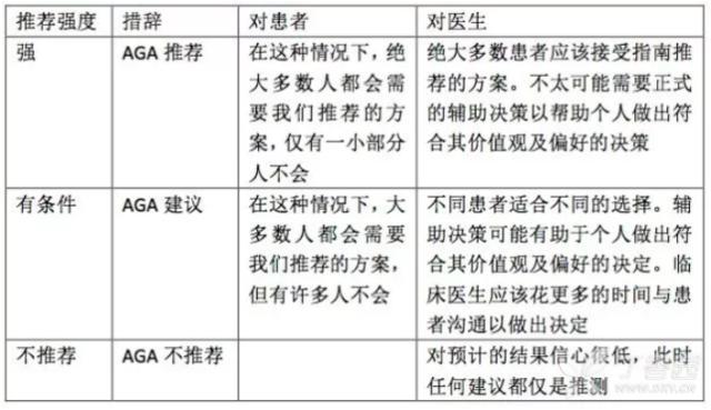 2013急性胰腺炎指南_2018 AGA 指南:急性胰腺炎的初期管理(中文版) - 消化内科讨论 ...