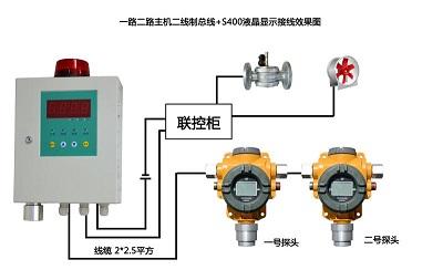 防爆型甲烷超标报警器厂家 甲烷泄漏报警探测器 数值显示