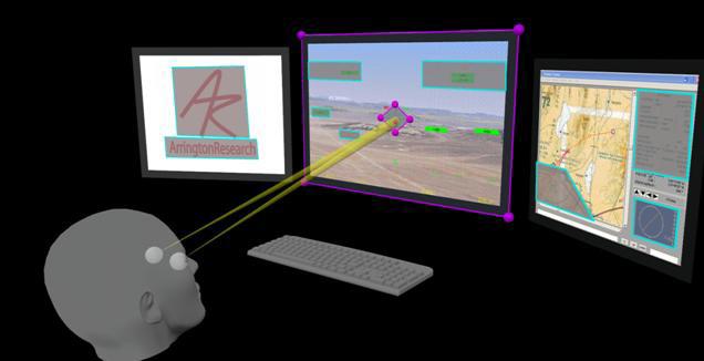 阿灵顿(Arrington):3D立体视觉眼动仪
