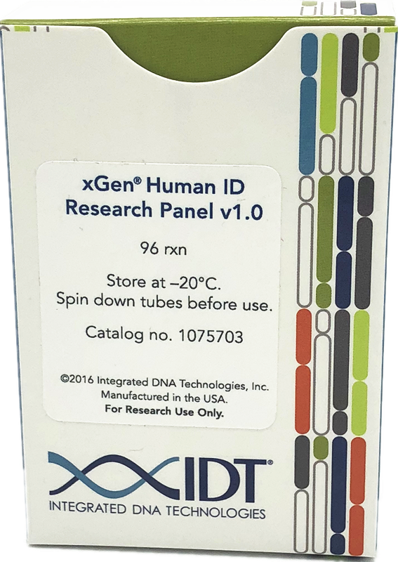 Human ID Research Panel v1.0
