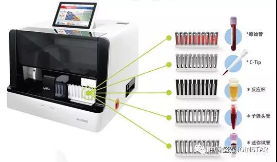 AFIAS-50干式荧光免疫分析仪