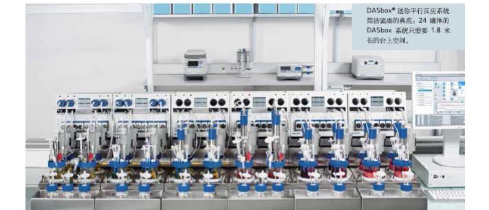 Eppendorf DASbox 迷你生物反应器系统