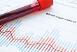 糖化血红蛋白:可以诊断糖尿病吗?