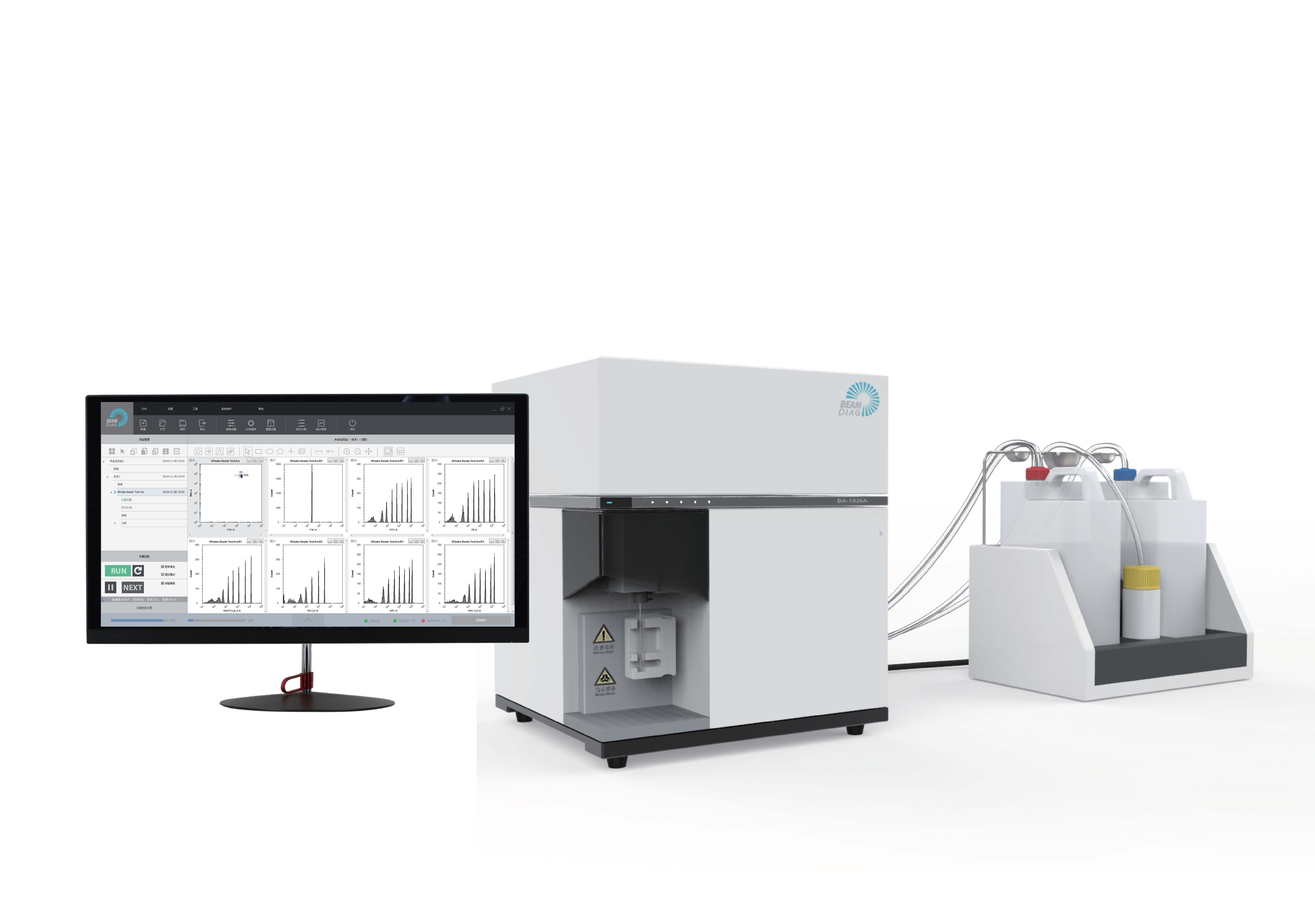 流式细胞仪