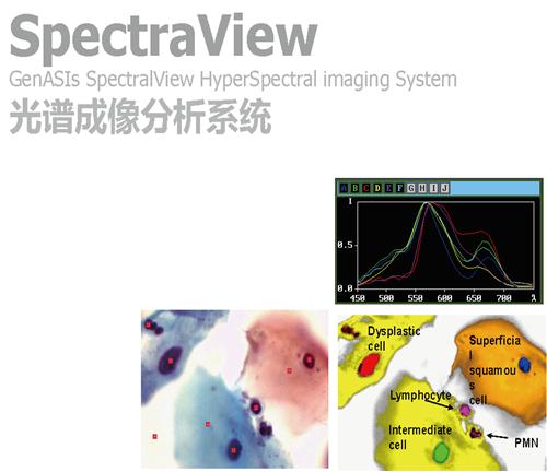 ASI SpectraView光谱成像分析系统