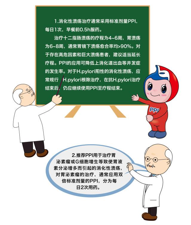 消化性溃疡诊断与治疗规范插画-06.jpg