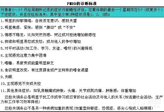 PMDD诊断.jpg