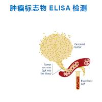 肿瘤标志物检测ELISA试剂盒