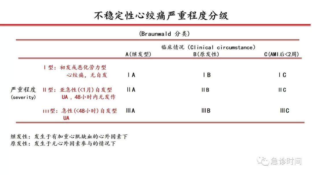 风险评估方法_丁香园最新文章
