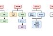 ESMO2018:肝细胞性 肝癌 临床实践指南
