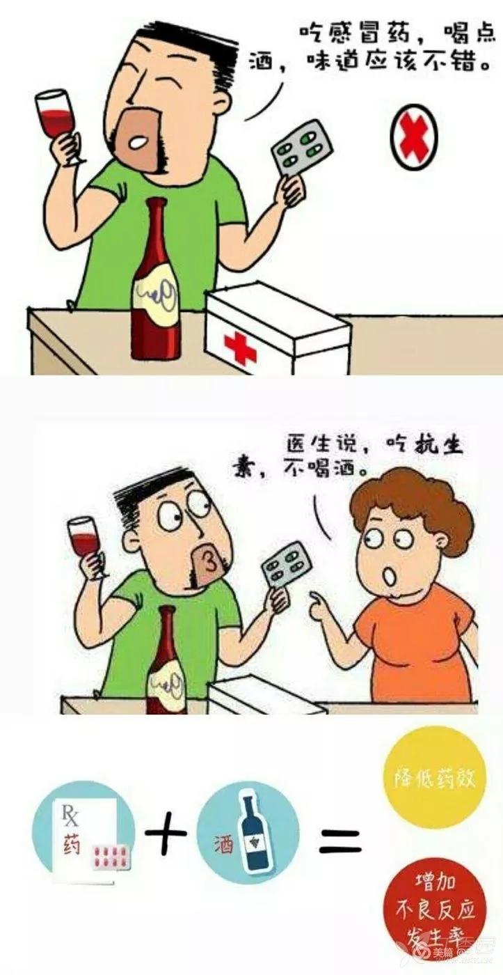 物質 飲酒 抗生