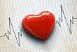 你知道右心衰竭引起的心肾综合征吗?