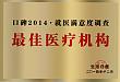 济南红绘医院被评为最佳医疗机构