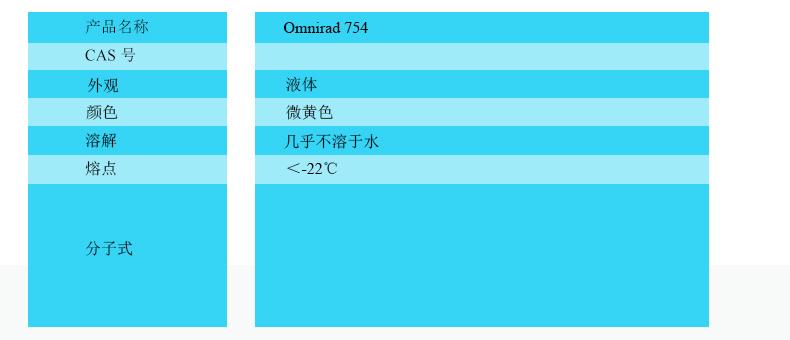 德国巴斯夫光引发剂 Omnirad 754