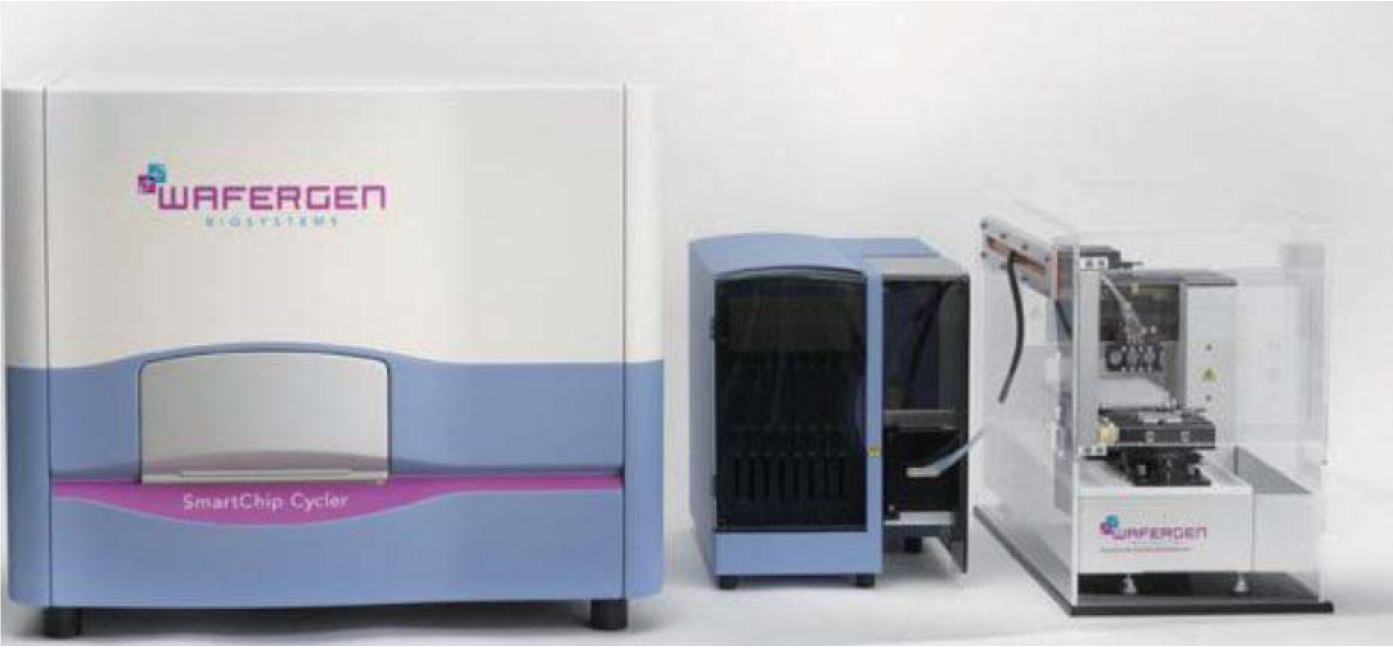 WaferGen SmartChip 超高通量荧光定量PCR