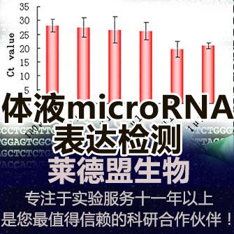 体液microRNA表达检测