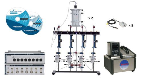 Radnoti 器官水浴系统