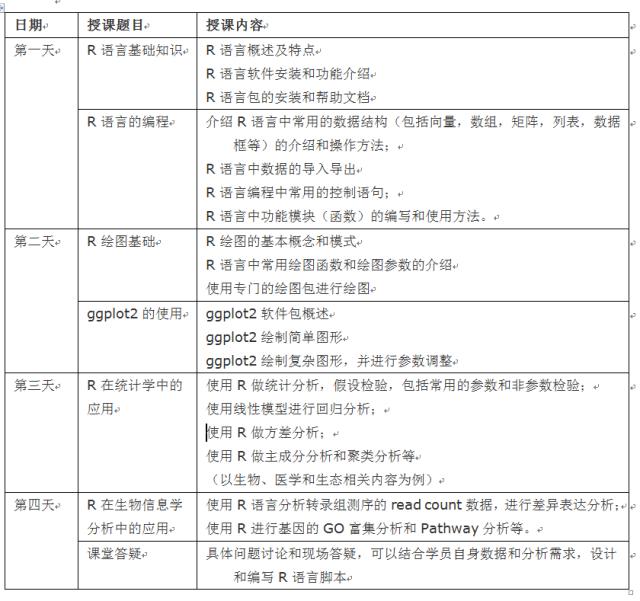 数据分析与R语言制图专题研讨班_id_601416.png