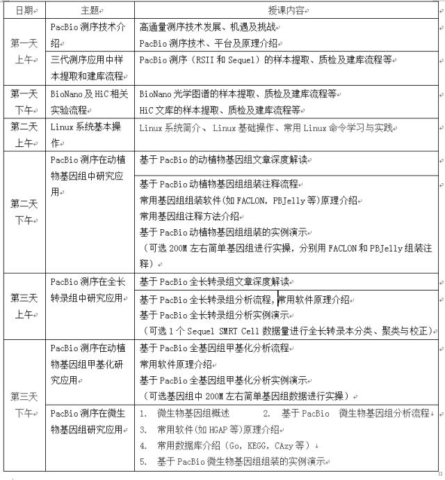 第三代测序技术及信息分析研讨班_id_601415.png