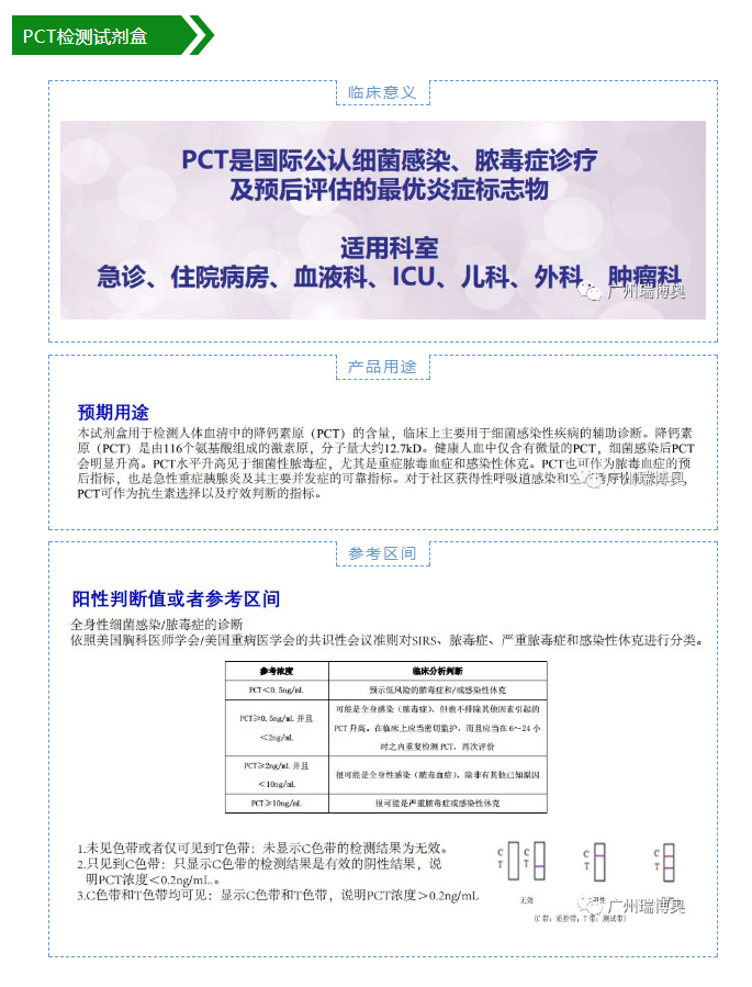 PCT(降钙素原)胶体金试纸条